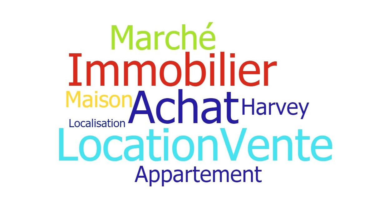 Immobilier : vente, achat, location